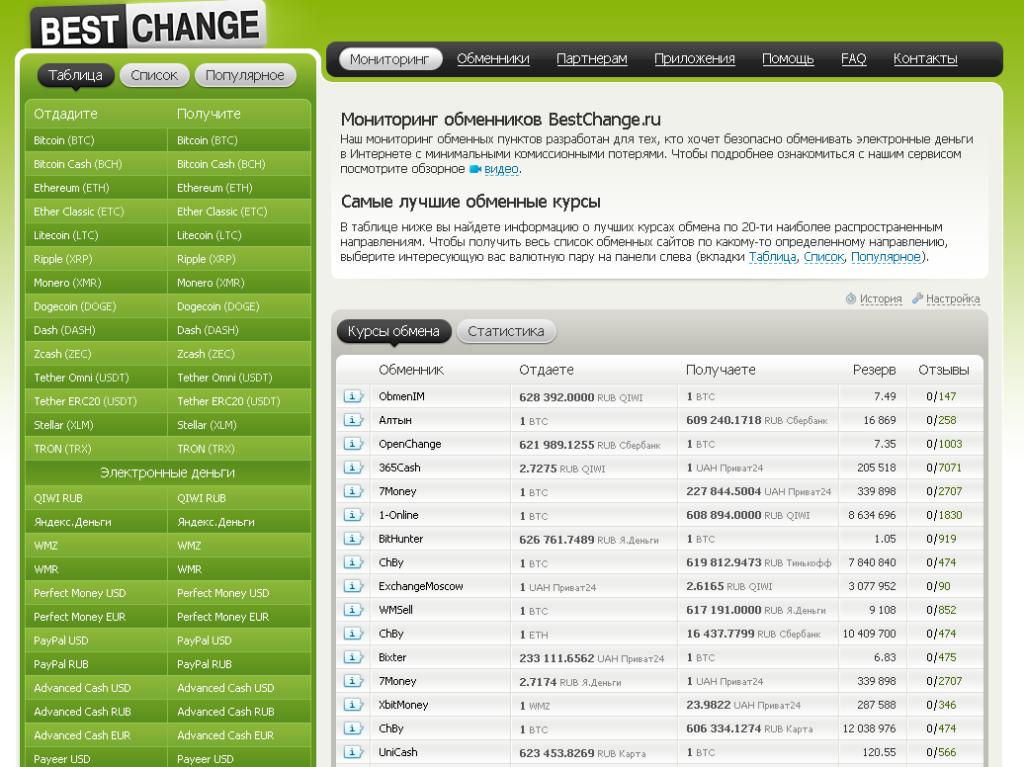 Обмен валют на Bestchage