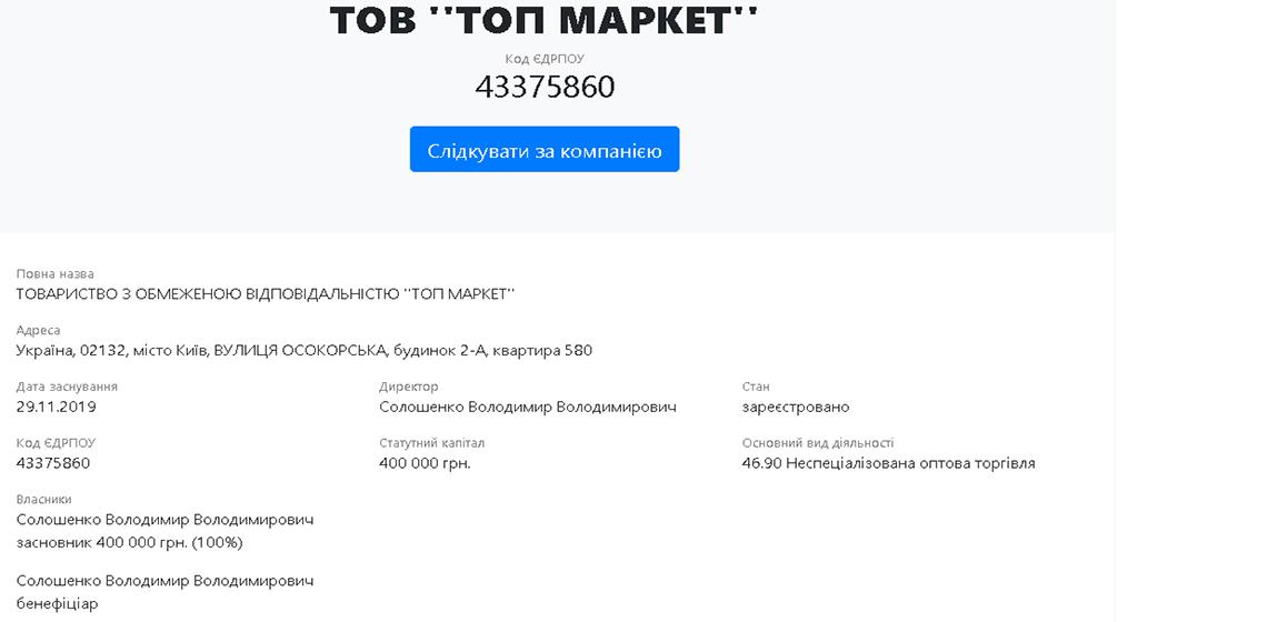 торговая марка Владимира Солошенко