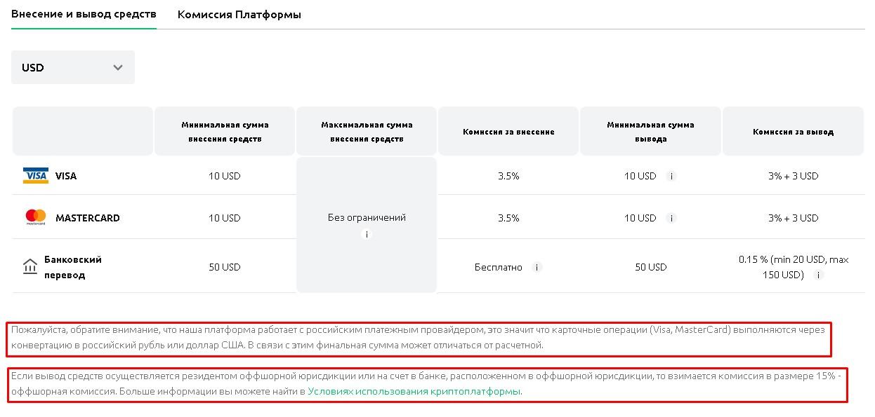 Currency.com комиссии