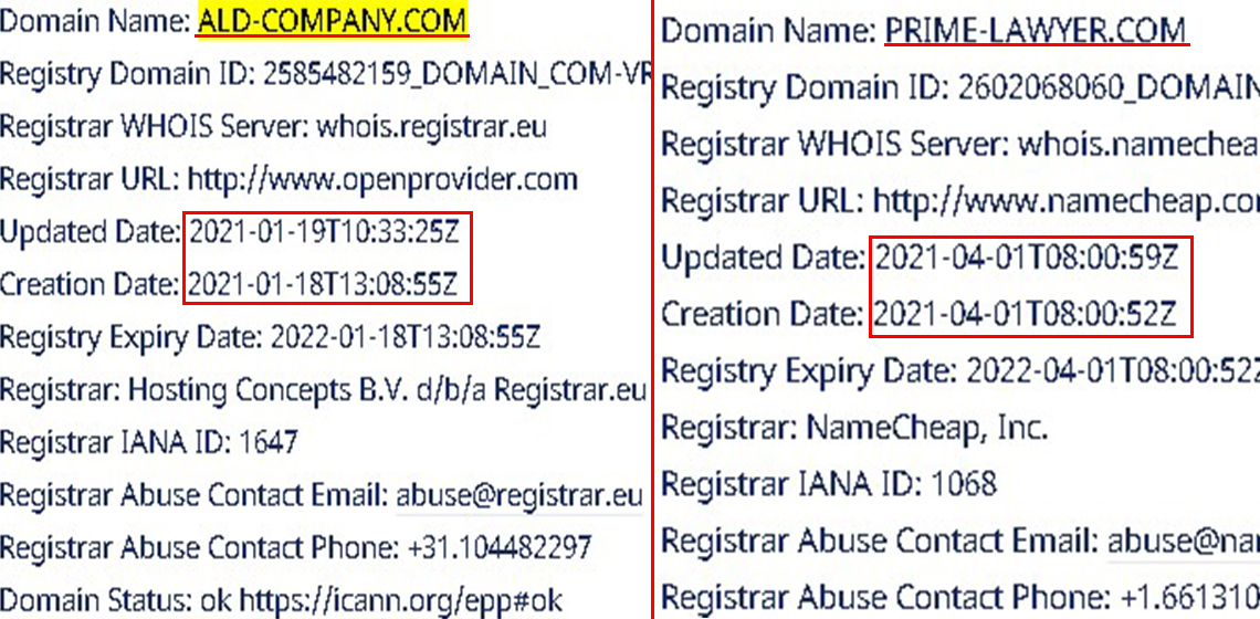 Сравнение доменов юридических компаний