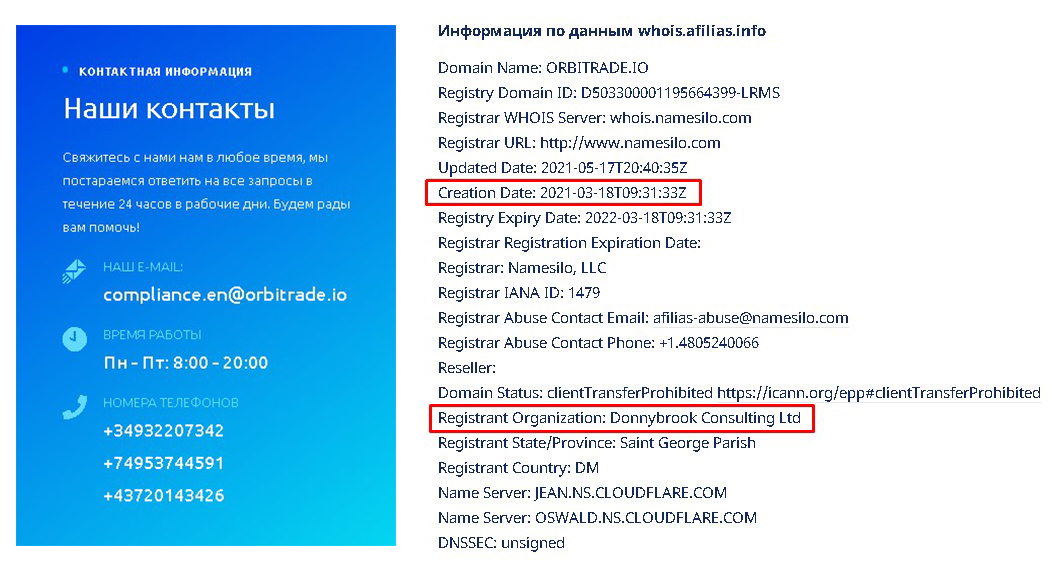 OrbiTrader домен и контакты