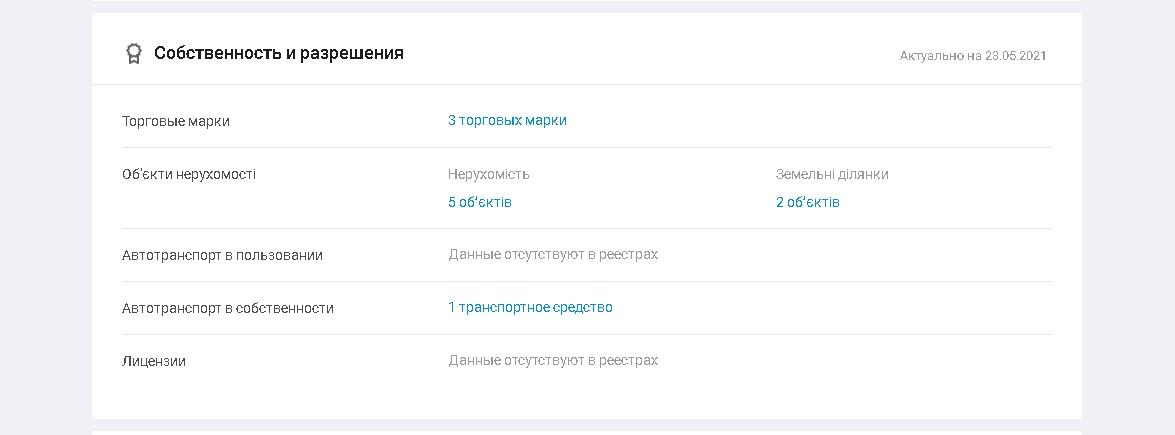 информация о имуществе Владимира Солошенко