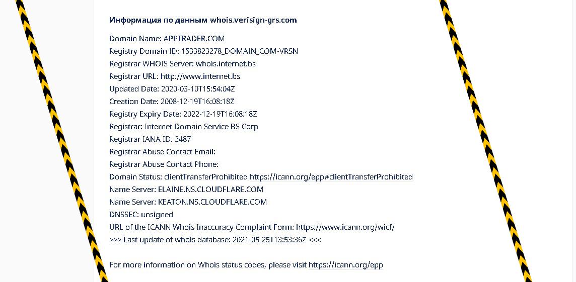 анализ домена apptrader