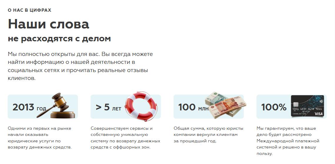 Статистика chargeback-сервиса СТАТУС