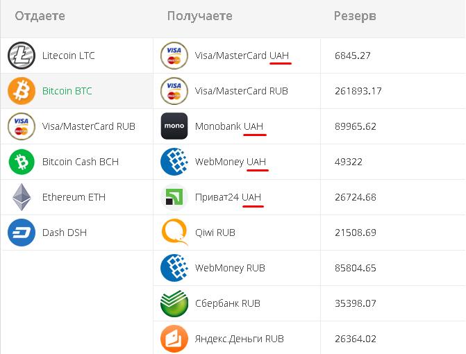 Процедура обмена s-bitkoin