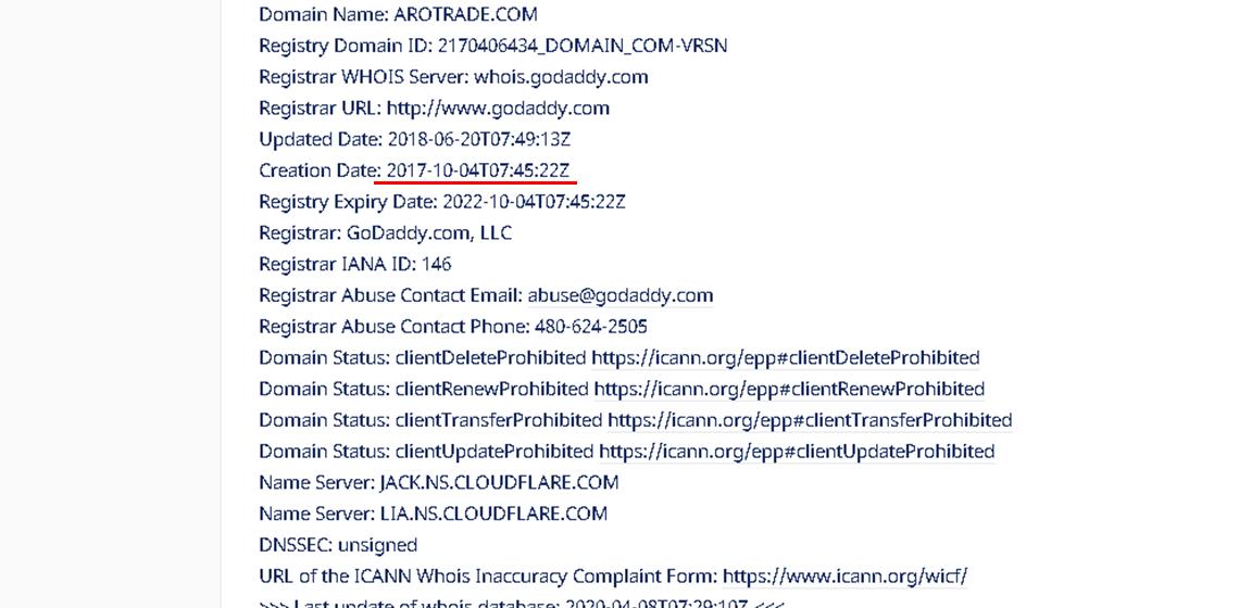Дата создания сайта Arotrade