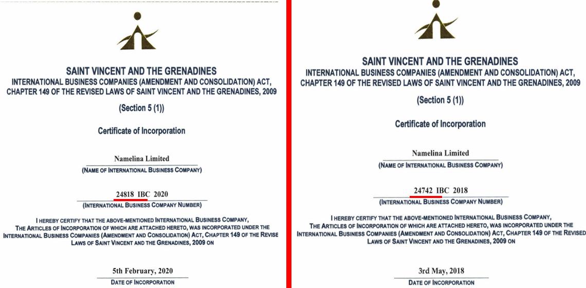 Лицензия брокера BinUnion и Option247
