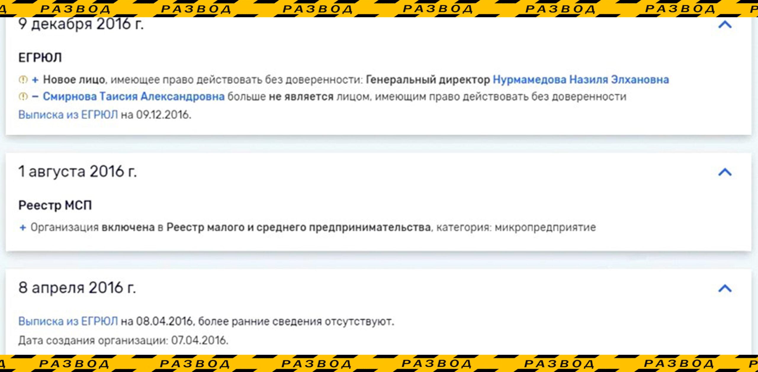 Офицальная информация о регистрации Юникорн