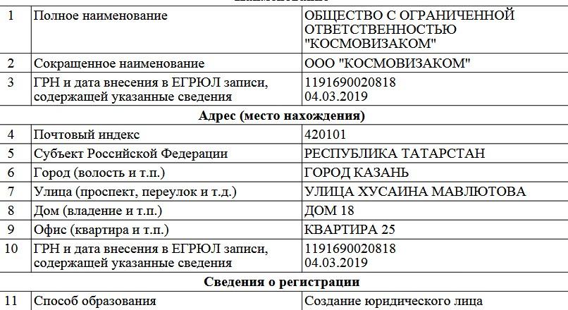 Сведения о регистрации компании Cosmovia