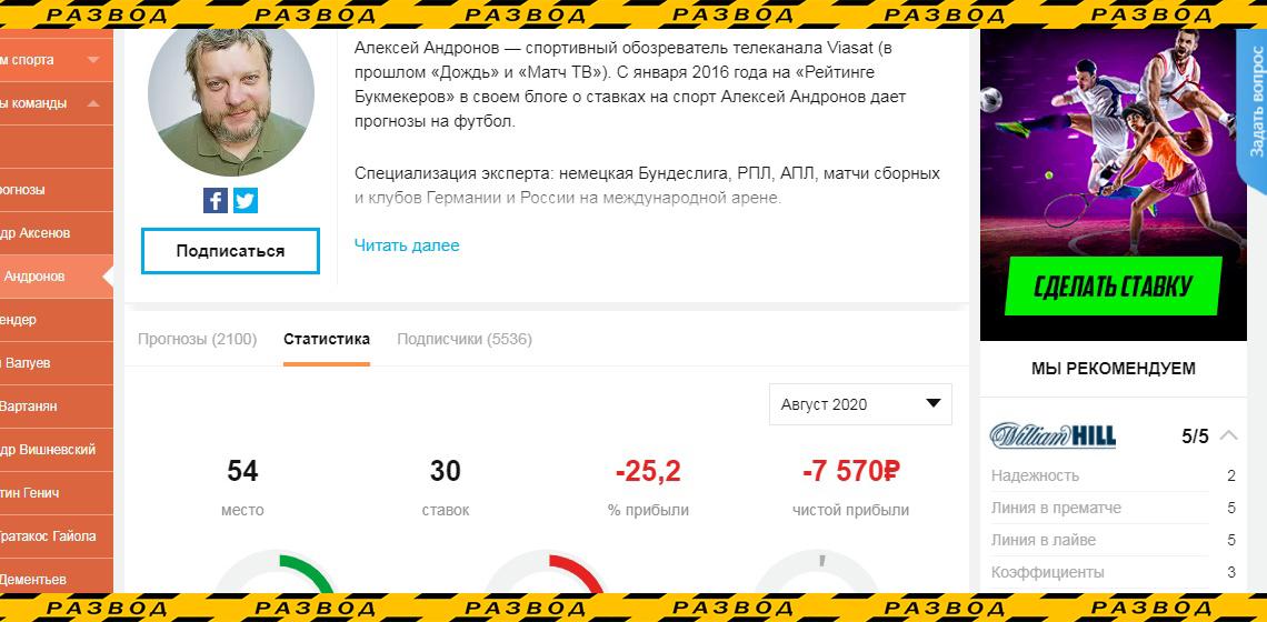 ставки на футбол Алексей Андронов