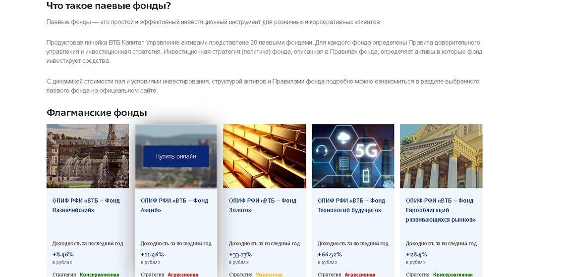 Инструменты для торгов на сайте ВТБ Капитал