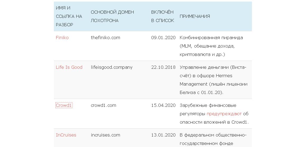 список мошенников на сайте Vklader