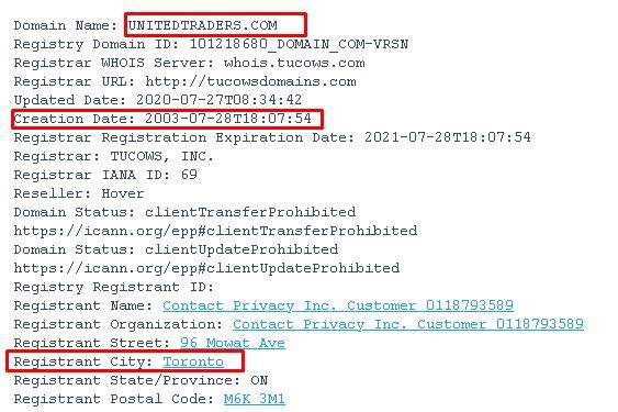 проверка домена юниттрейд