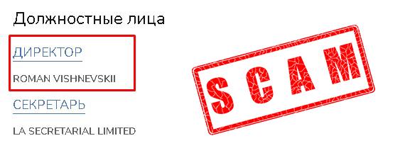 Роман Вишневский проверка