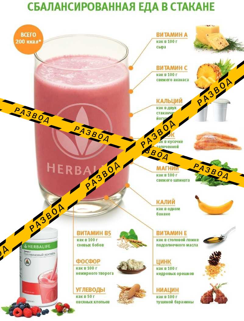 Состав напитка Herbalife