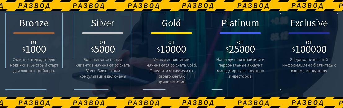 типы счетов на платформе брокера GTTC Trade