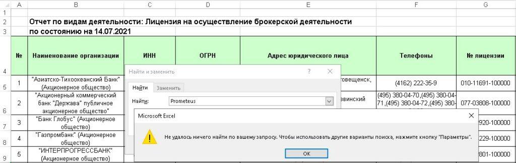 PowerTrend_лицензии брокеров