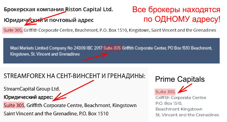 Prime-Capitals_адреса брокеров