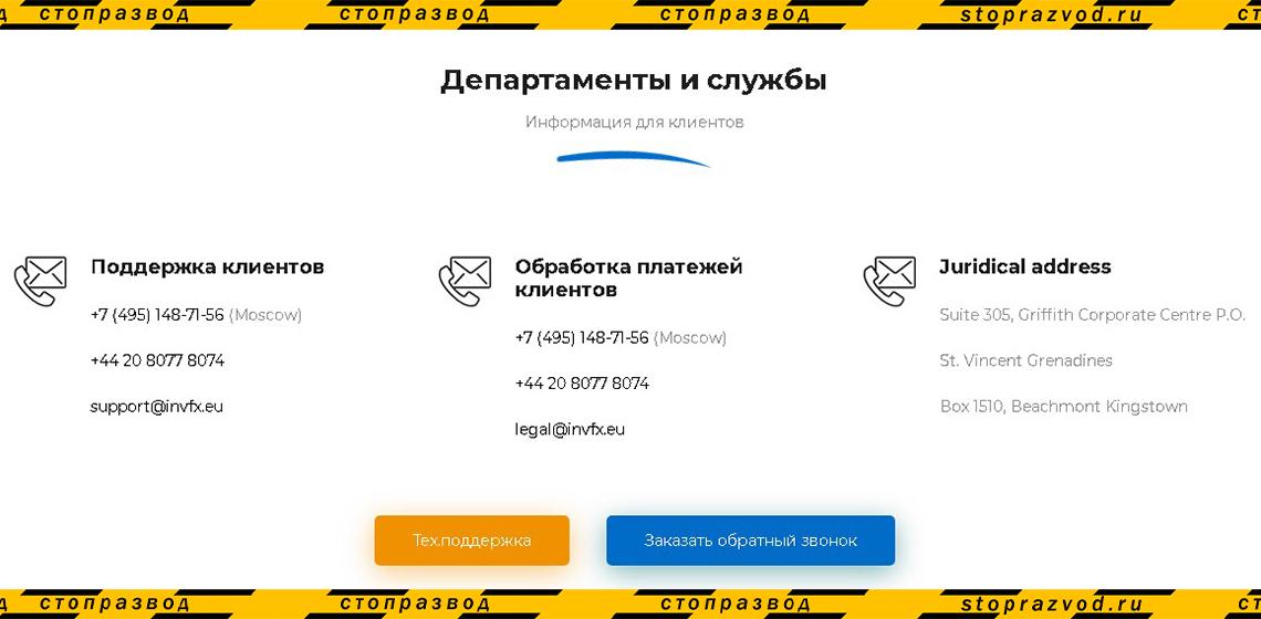 контакты INVFX